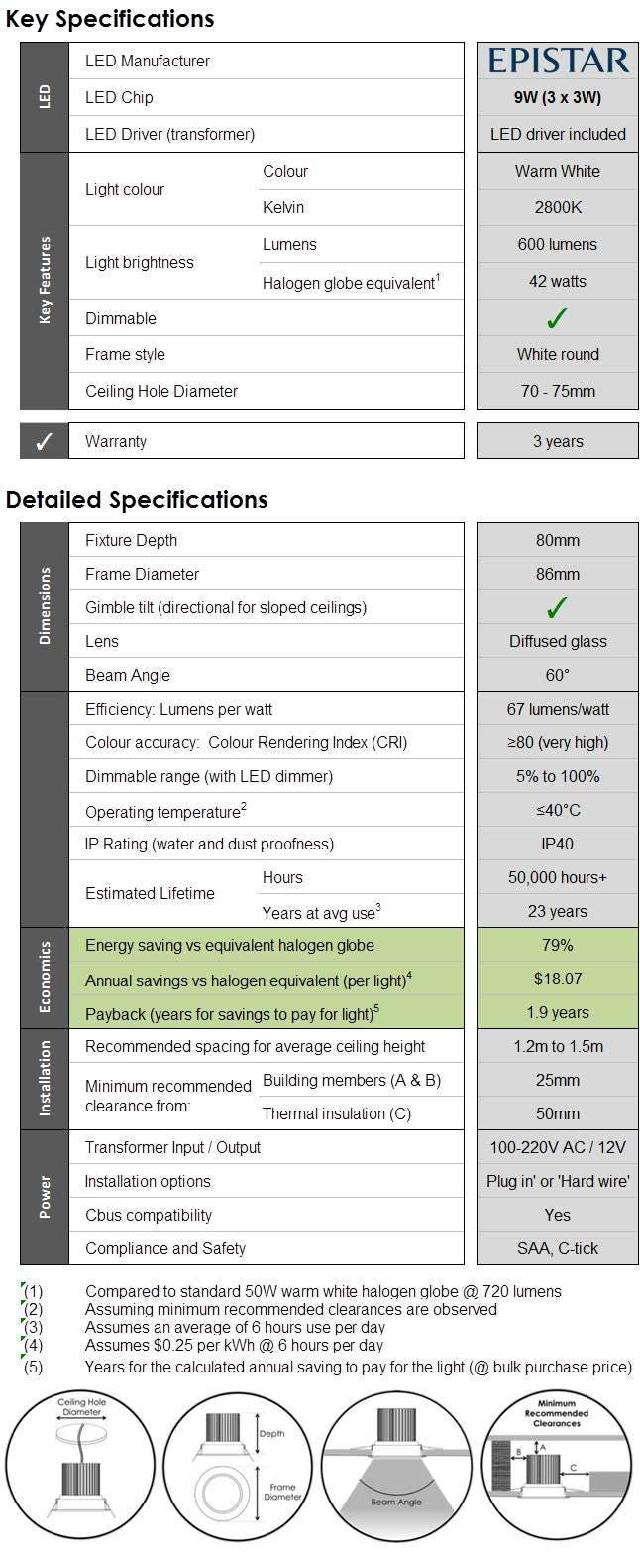Efficient Epistar LED Downlight