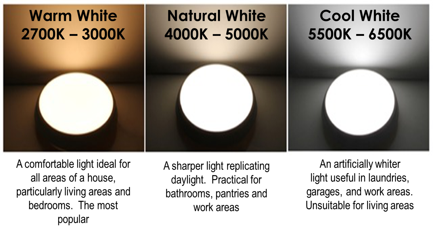 LED light colour choices