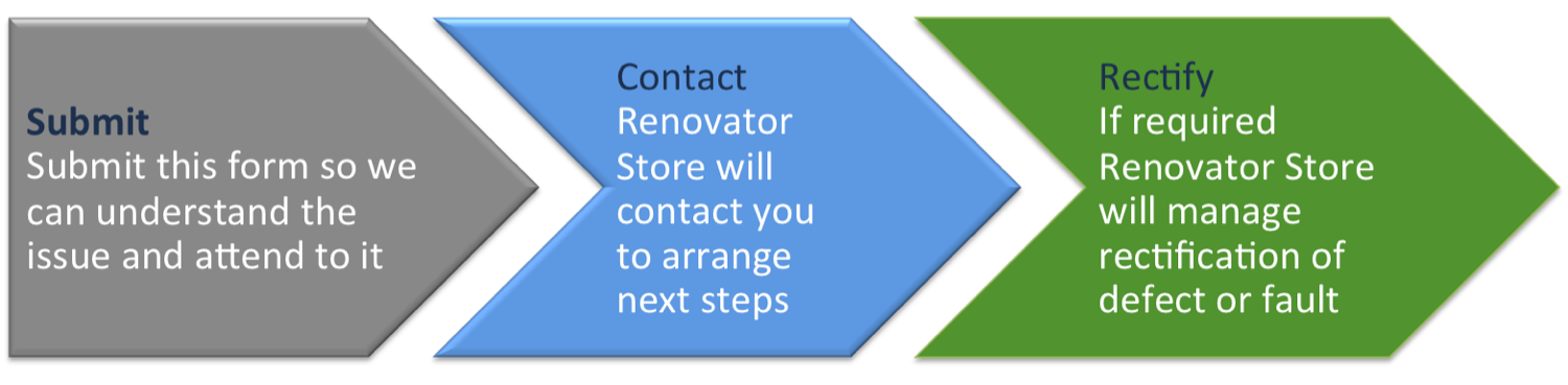 Renovator Store warranty claims process