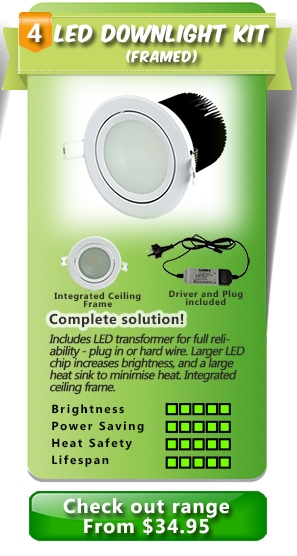 LED downlight kit with plug and driver